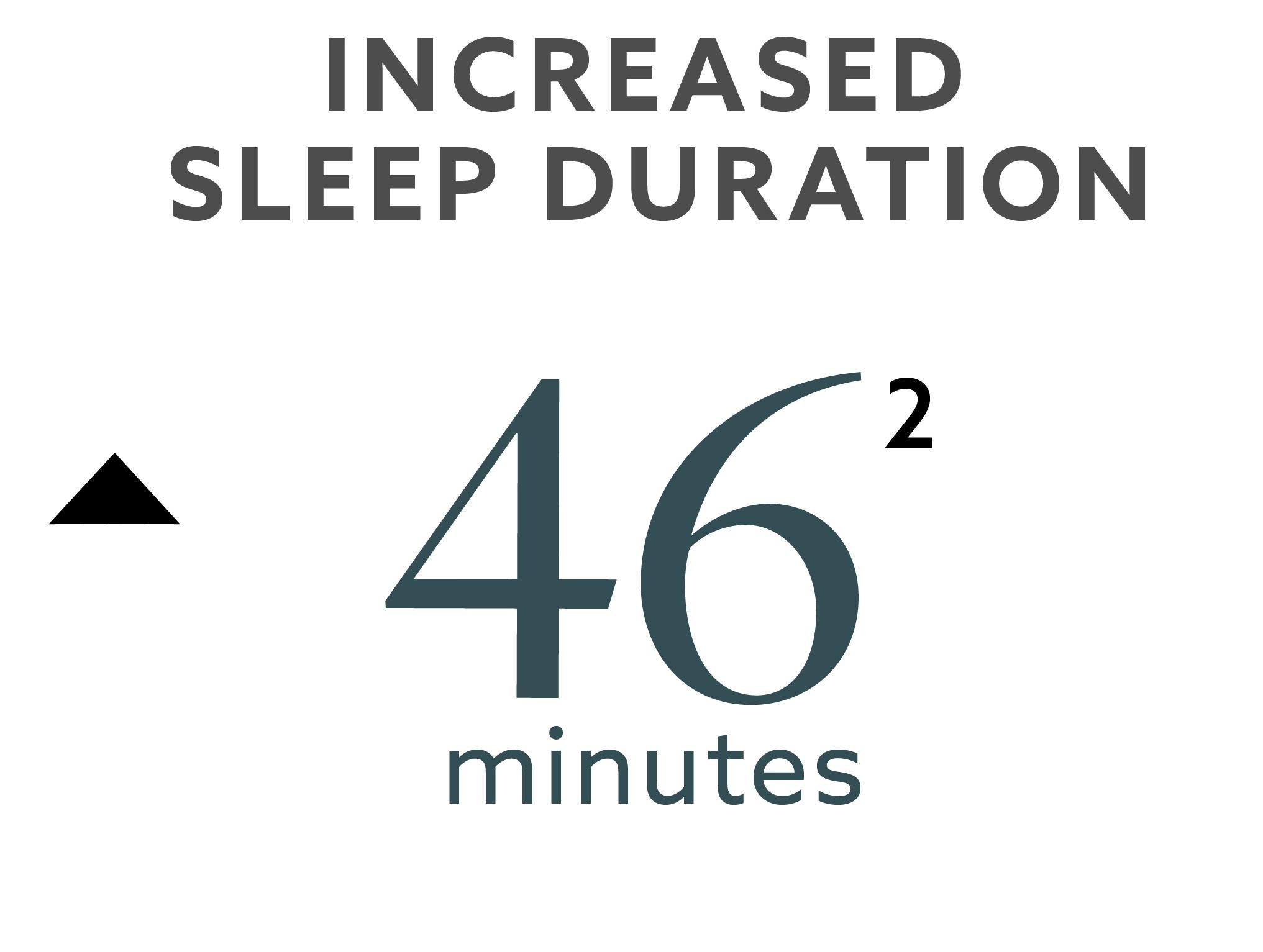 Increased Sleep Duration