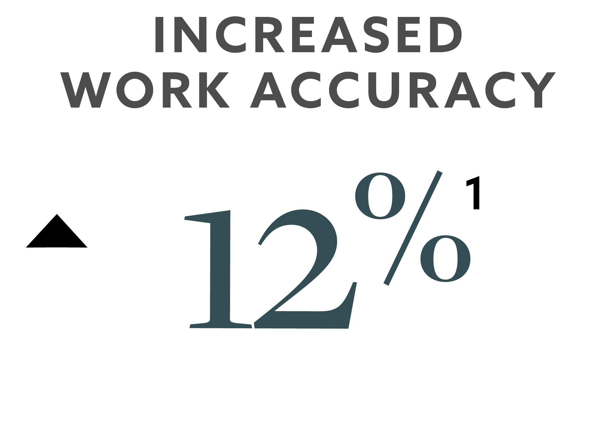Increased Work Accuracy